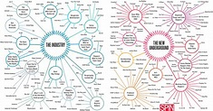 Can Someone Define the Eras of hip hop and where its been ...