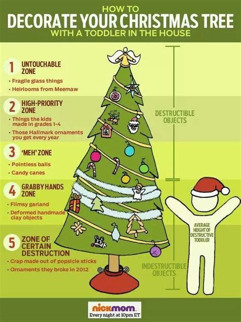 child proof christmas tree  life   mom pinterest