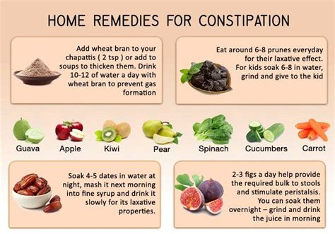 remedy for constipation awesome home reme s for constipation hemorrhoids and constipation stool health care