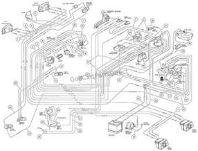 th id oip x0fwijkqohnsxwft5pwbgweeda similiar gas club car wiring diagram keywords 286 x 218
