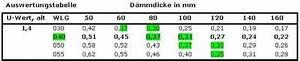 U Wert Fenster Berechnen : u wert tabellen ziegelmauerwerk berechnen der erforderlichen d mmung ~ Themetempest.com Abrechnung