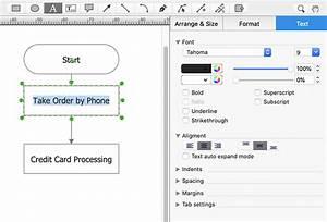 Creating A Process Flowchart