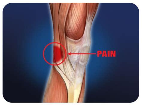 Strappo Muscolare Interno Coscia Knee Med Health Net