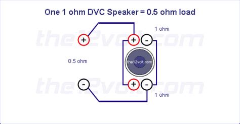 Subwoofer Wiring Diagrams For One Ohm Dual Voice Coil