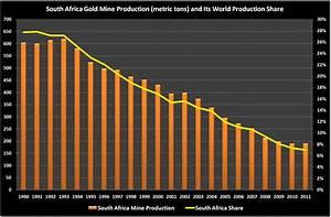 AfroCulture.net» » Les pays producteurs d'or en Afrique