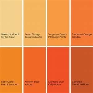 Best 25 Orange Kitchen Walls ideas that you will like on