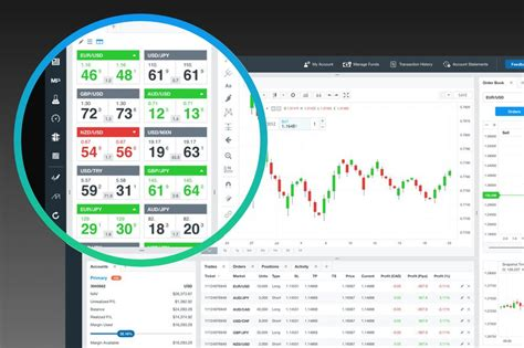oanda forex trading platform web forex trading platform browser trading platform oanda