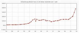 Bitcoin Berechnen : asrock stellt auf bitcoin mining zugeschnittene mainboards vor hardwareluxx ~ Themetempest.com Abrechnung