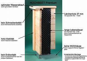 Holz Hochbeet Selber Bauen : hochbeete aus holz hochbeet selber bauen welches holz ~ Articles-book.com Haus und Dekorationen