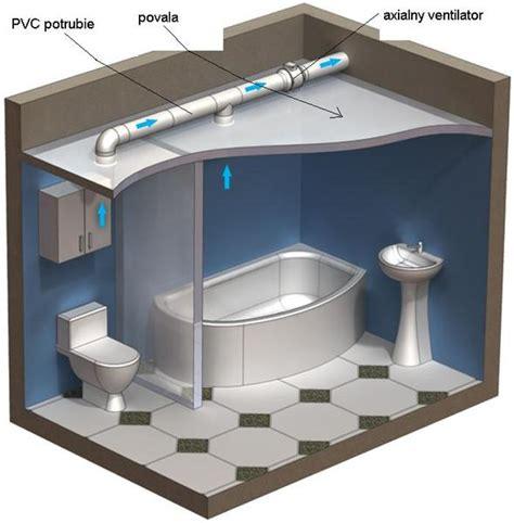 bathroom exhaust fan installation instructions odvetranie kúpeľne kúrenie vetranie a klimat