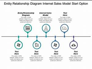 Entity Relationship Diagram Internet Sales Model Start