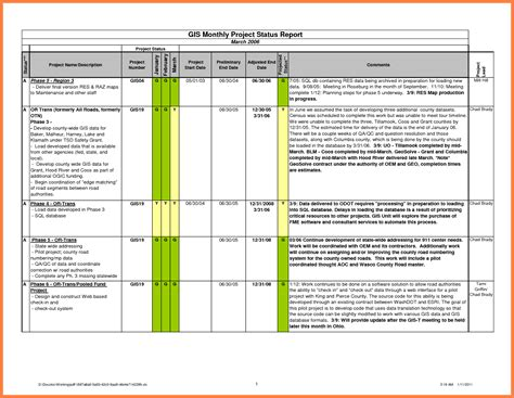 Progress Report Template 8 Sle Project Progress Report Template Progress Report
