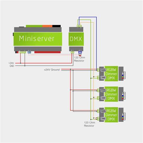 Der Actuator Wiring Diagram by Dokumentace K Rgbw 24v Dimmer Dmx Podpora Loxone