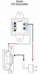 Connecting An Ac 250 To An I  O Controller  U2013 Sekureid Corp
