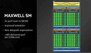 Nvidia Launches Maxwell  A Next