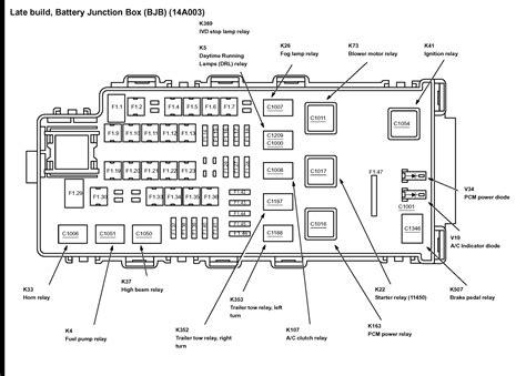 Mercury Mountaineer Fuse Box Diagram Circuit
