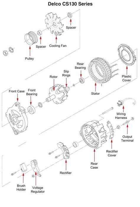 Wondrous Balmar Alternator Wiring Diagram Wiring 101 Capemaxxcnl