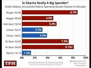 Presidential Vacation Comparison Chart Who Spends More Democratic Or Republican Presidents