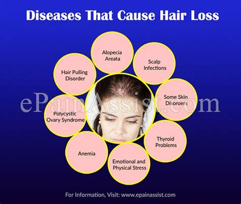 Cause Hair by Diseases That Cause Hair Loss
