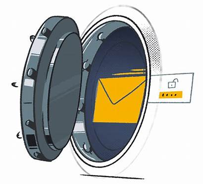 Secure Mail Emails Communications Communication Compliance Security