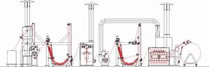 How Singeing Machine And Desizing Machine Works