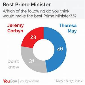 General election 2017: Latest odds tracker and updates ...