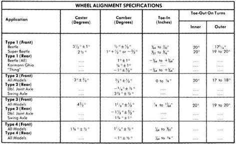 repair manual  volkswagen  models wheel alignment