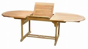 Table Jardin En Bois : la maison du jardin table de jardin ovale extensible en bois teck hampton 8 10 personnes ~ Dode.kayakingforconservation.com Idées de Décoration