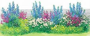 Blumenbeete Zum Nachpflanzen : gestaltungstipps f r kleine staudenbeete gardens garten and garden planning ~ Yasmunasinghe.com Haus und Dekorationen