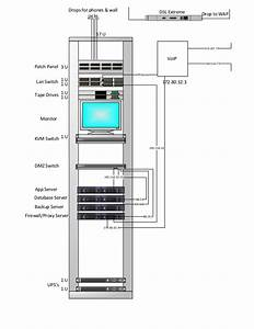 Rack Diagram Pdf