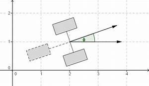 Kreismittelpunkt Berechnen : bewegungsgleichung einachsfahrzeug ~ Themetempest.com Abrechnung