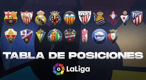 LaLiga Santander Tabla EN VIVO: clasificación, horario ...