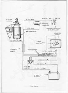 1958 18hp Wiring Diagram  U2013 Antique Outboard Motor Club Inc