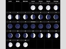 erenovablecom » El calendario lunar Enero 2019 para