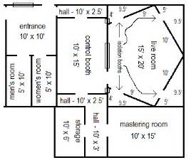Beautiful Studio Building Plans by My Ideal Recording Studio Floor Plans And Acoustic Setups