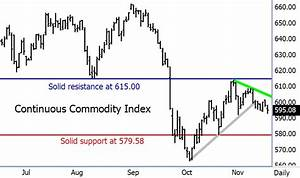 Monthly Soft Commodities Outlook