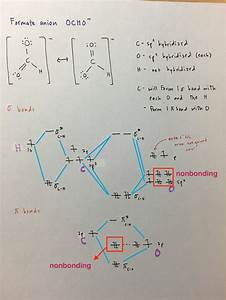 Molecular Orbital Diagrams Simplified  U2013 Megan Lim  U2013 Medium