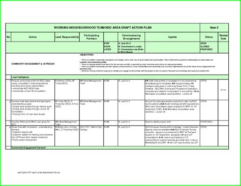 Audit Plan Template Excel