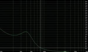 Frequenzweiche Berechnen : delay 80hz hifi bildergalerie ~ Themetempest.com Abrechnung