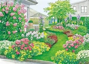 Kleine Gärten Große Wirkung : kleiner garten gro e wirkung garten pinterest rosengarten g rten und kleine g rten ~ Markanthonyermac.com Haus und Dekorationen