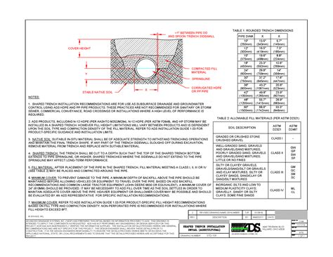 computer aided civil and infrastructure engineering template sanitary sewer design spreadsheet google spreadshee
