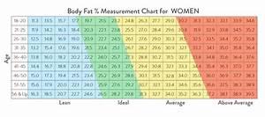 Understanding Your Qardiobase Measurements