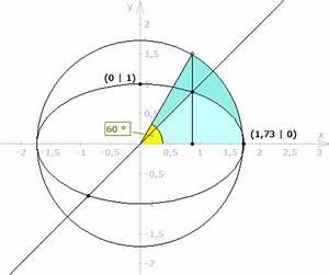 Ellipse Fläche Berechnen : mp forum fl chenberechnung bei schnitt einer ellipse mit ~ Themetempest.com Abrechnung