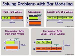 Solving Word Problems With Part Part Whole Bar Models