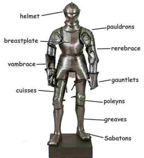 armor si e social 17 best images about knighthood on survival