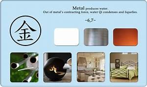Element Metall Feng Shui : feng shui elements metal house inside ~ Lizthompson.info Haus und Dekorationen