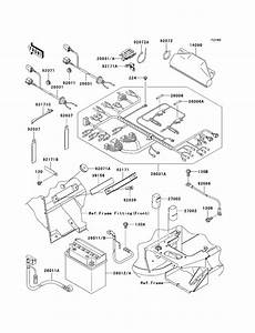 Kawasaki Mule Fuse Box Location