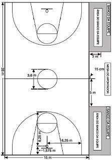 dimensions   court basketball feet