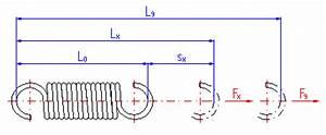 Torsion Berechnen : zylindrische schraubenfrmige zugfedern ~ Themetempest.com Abrechnung