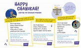 What Is Chanukah? - Intro to the Jewish Festival of Lights ...